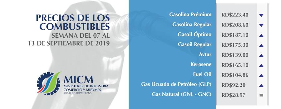 Gasolinas bajan casi dos pesos; otros combustibles sufren ligeras alzas