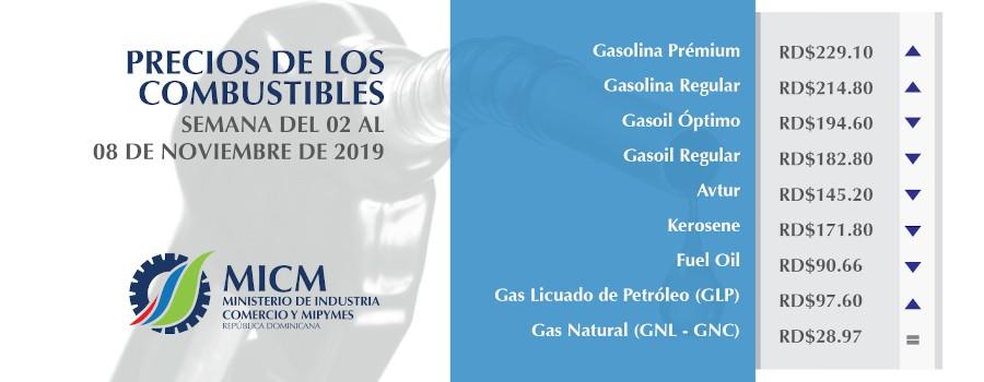 Mayoría de combustibles bajan, gasolinas aumentan centavos